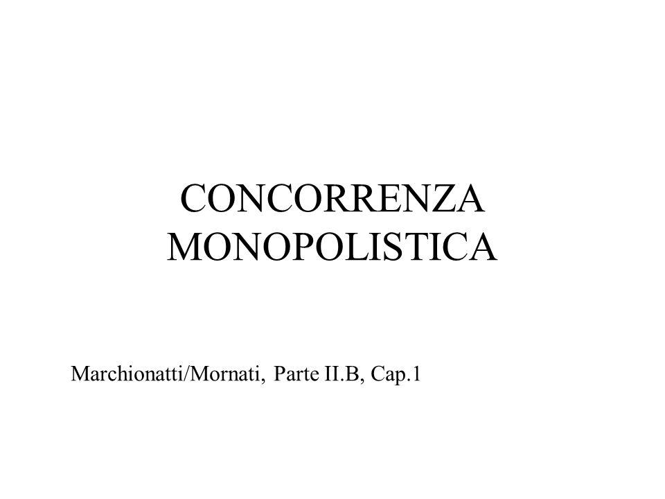 CONCORRENZA MONOPOLISTICA Marchionatti/Mornati, Parte II.B, Cap.1
