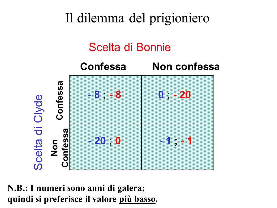 N.B.: I numeri sono anni di galera; quindi si preferisce il valore più basso.
