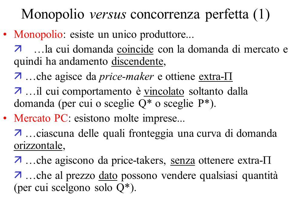 RM M C E Domanda di mercato (= disponibilità a pagare) Costo marginale del monopolista (= disponibilità a vendere) (= costo opportunità del monopolista) (= somma dei CM individuali se PC) (= offerta di mercato se PC) P Q Q max Q eff La quantità di max profitto per il monopolista è minore della quantità di max benessere.