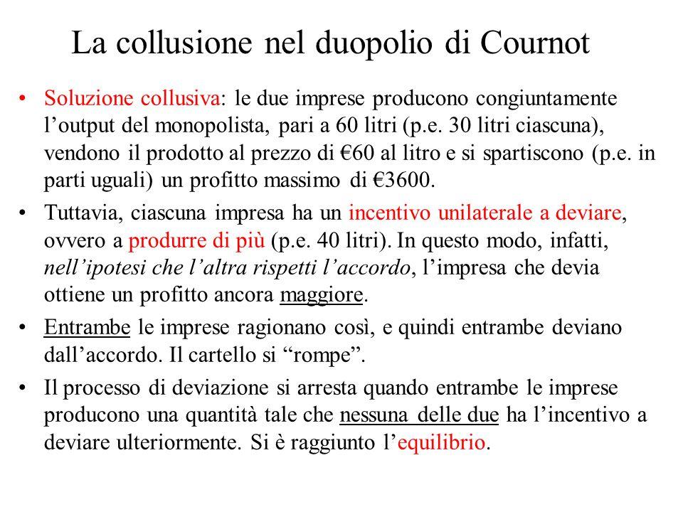 Soluzione collusiva: le due imprese producono congiuntamente loutput del monopolista, pari a 60 litri (p.e.