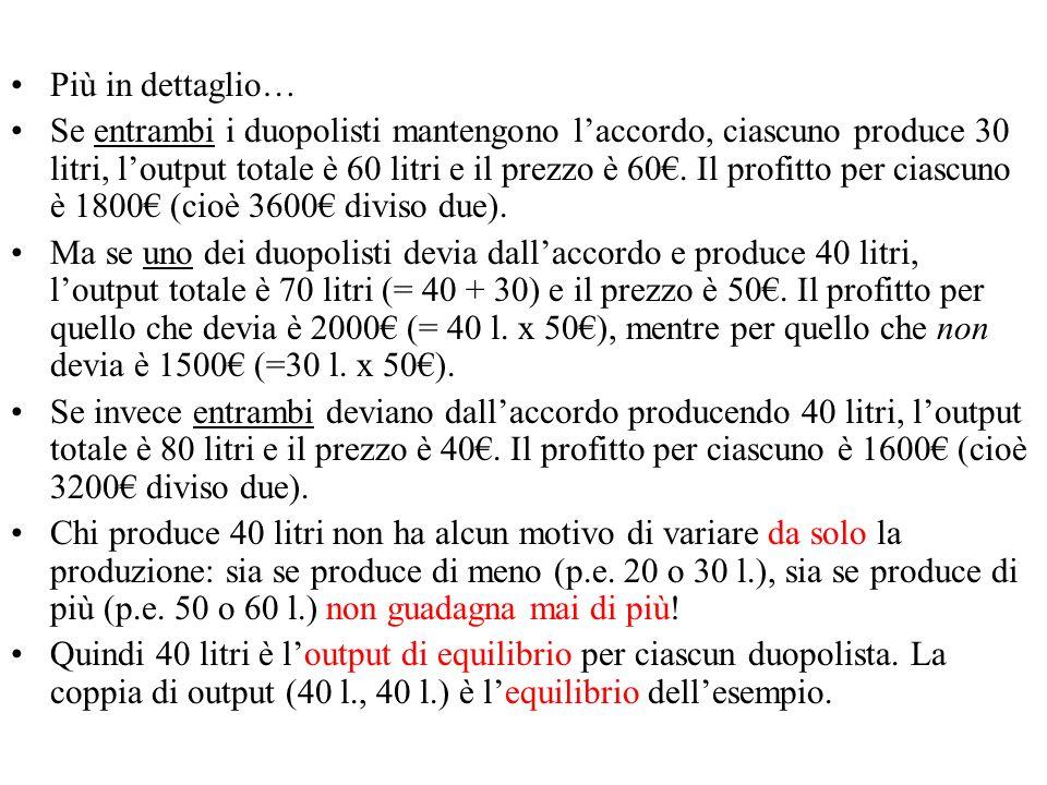 Più in dettaglio… Se entrambi i duopolisti mantengono laccordo, ciascuno produce 30 litri, loutput totale è 60 litri e il prezzo è 60.