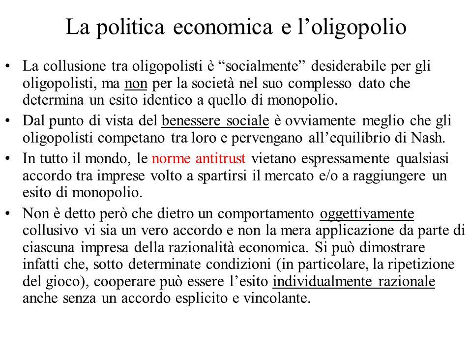 La politica economica e loligopolio La collusione tra oligopolisti è socialmente desiderabile per gli oligopolisti, ma non per la società nel suo complesso dato che determina un esito identico a quello di monopolio.