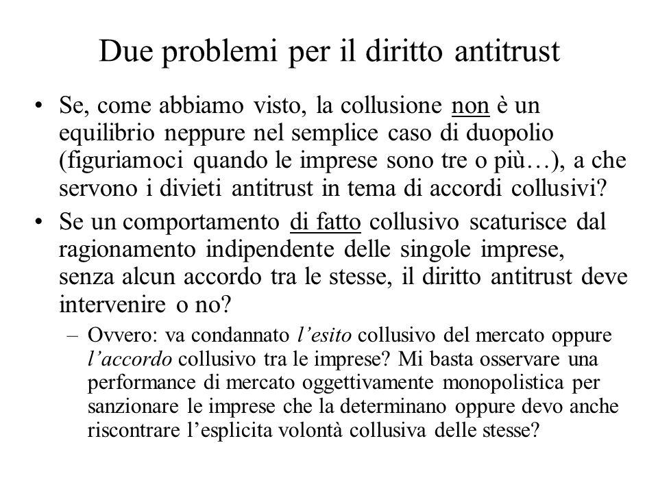 Due problemi per il diritto antitrust Se, come abbiamo visto, la collusione non è un equilibrio neppure nel semplice caso di duopolio (figuriamoci quando le imprese sono tre o più…), a che servono i divieti antitrust in tema di accordi collusivi.