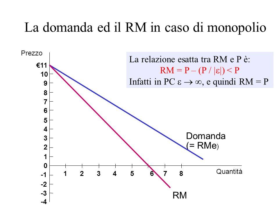 Il riparto del benessere nel caso di discriminazione perfetta Prezzo 0Quantità Q eff Domanda = RM (perché in questo caso RM = p) CM Profitto (= PS) Se ogni consumatore paga un prezzo pari alla sua disponibilità a pagare, si ha: TS = PS, CS = 0 DWL = 0