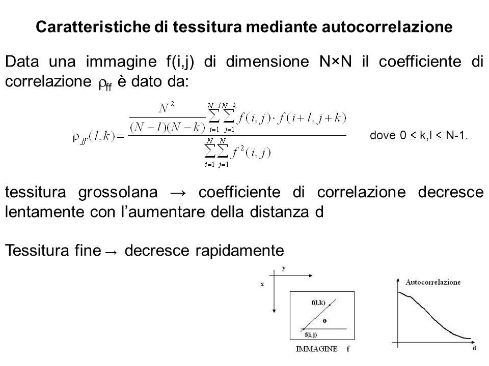Caratteristiche di tessitura mediante autocorrelazione Data una immagine f(i,j) di dimensione N×N il coefficiente di correlazione ff è dato da: dove 0