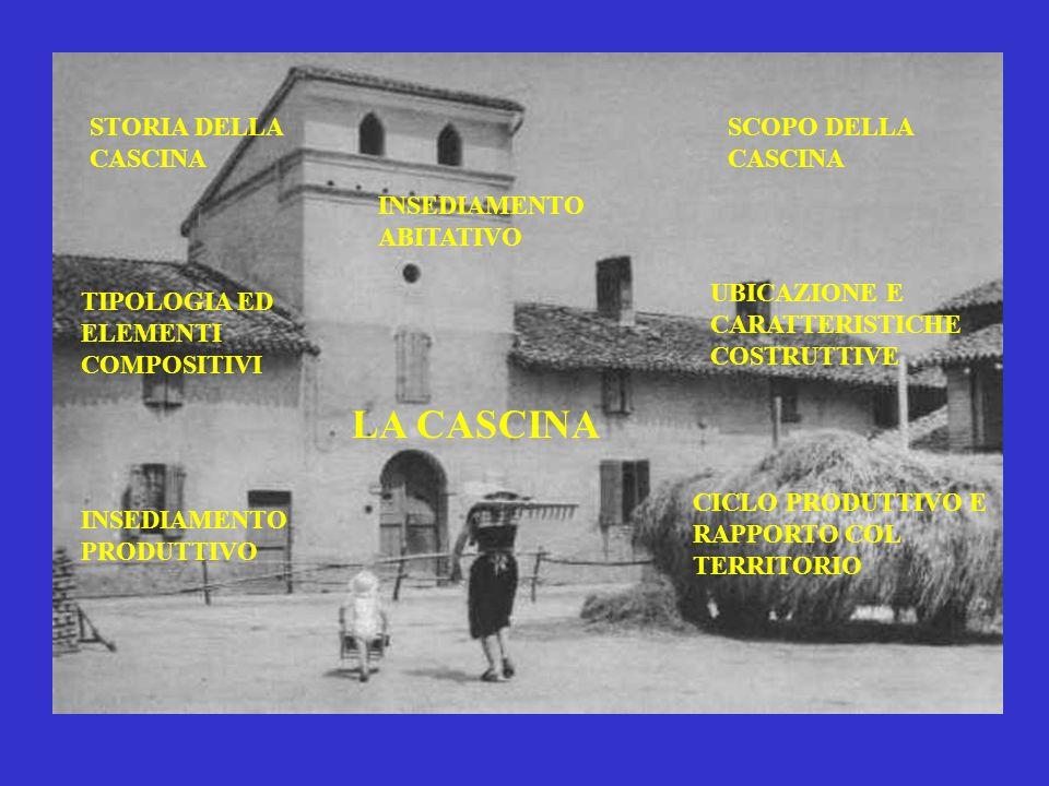 LA CASCINA INSEDIAMENTO ABITATIVO STORIA DELLA CASCINA SCOPO DELLA CASCINA TIPOLOGIA ED ELEMENTI COMPOSITIVI UBICAZIONE E CARATTERISTICHE COSTRUTTIVE