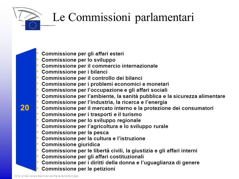 2012 Unità Visite e Seminari del Parlamento Europeo Le Commissioni parlamentari Commissione per gli affari esteri Commissione per lo sviluppo Commissi