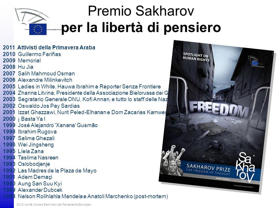 2012 Unità Visite e Seminari del Parlamento Europeo Premio Sakharov per la libertà di pensiero 2011 Attivisti della Primavera Araba 2010 Guillermo Far
