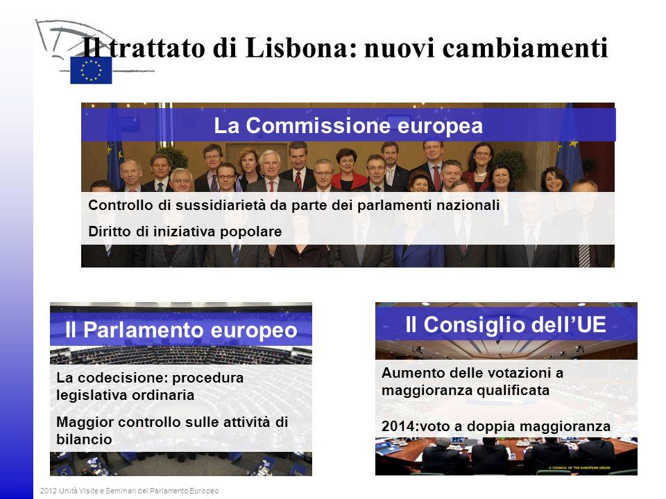 2012 Unità Visite e Seminari del Parlamento Europeo La Commissione europea Il trattato di Lisbona: nuovi cambiamenti Il Parlamento europeo La codecisi