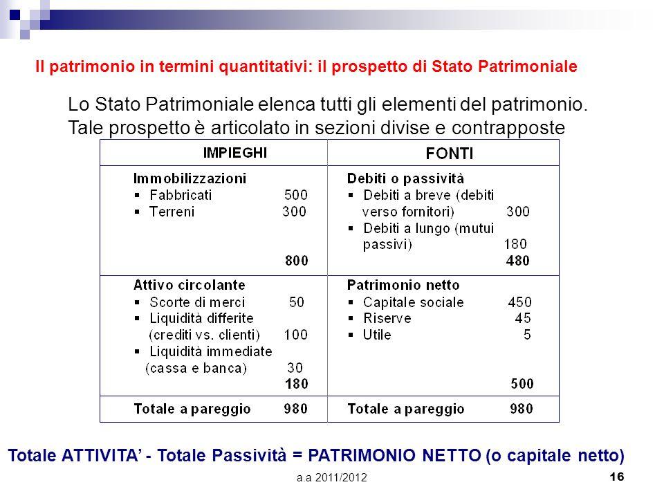 a.a 2011/201216 Il patrimonio in termini quantitativi: il prospetto di Stato Patrimoniale Lo Stato Patrimoniale elenca tutti gli elementi del patrimon