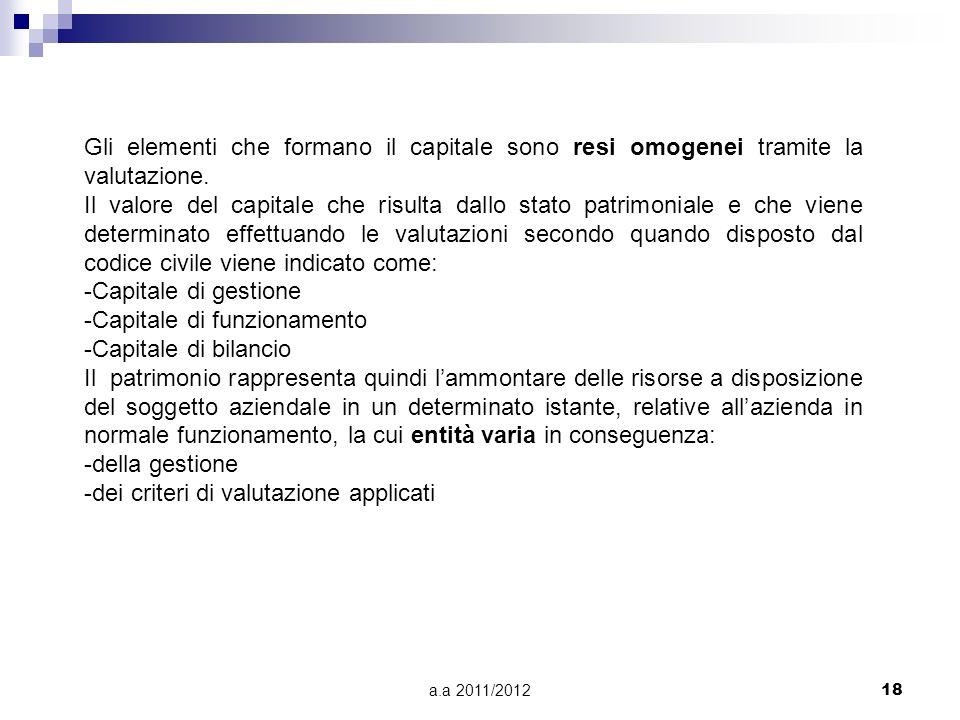 a.a 2011/201218 Gli elementi che formano il capitale sono resi omogenei tramite la valutazione. Il valore del capitale che risulta dallo stato patrimo
