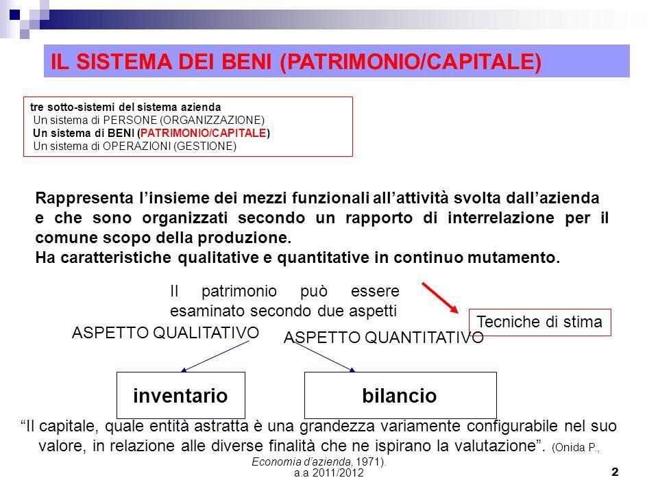 a.a 2011/20123 CAPITALE O PATRIMONIO Insieme coordinato dei mezzi economici che sono a disposizione del soggetto aziendale in un determinato istante per il conseguimento dei fini istituzionali dellazienda.