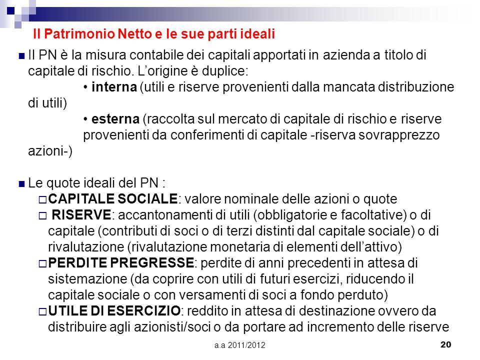 a.a 2011/201220 Il Patrimonio Netto e le sue parti ideali Il PN è la misura contabile dei capitali apportati in azienda a titolo di capitale di rischi