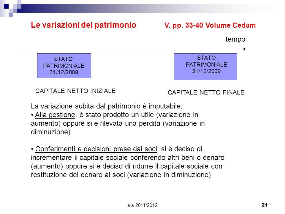a.a 2011/201221 Le variazioni del patrimonio La variazione subita dal patrimonio è imputabile: Alla gestione: è stato prodotto un utile (variazione in