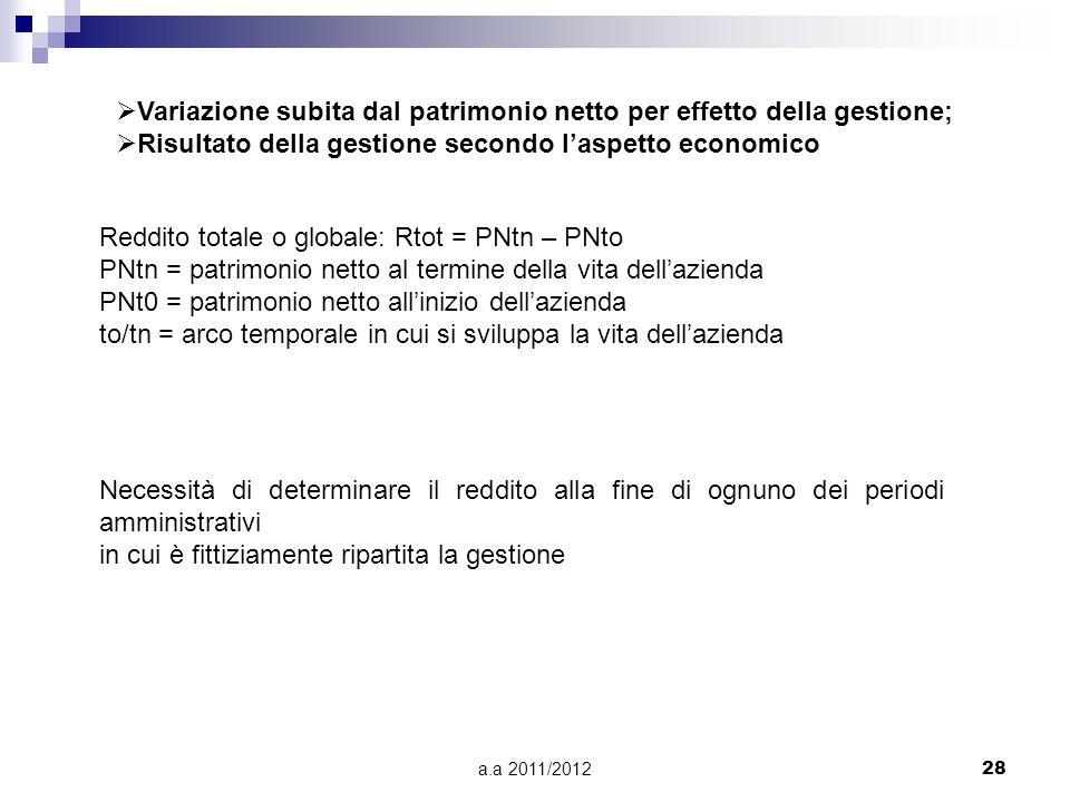 a.a 2011/201228 Reddito totale o globale: Rtot = PNtn – PNto PNtn = patrimonio netto al termine della vita dellazienda PNt0 = patrimonio netto alliniz