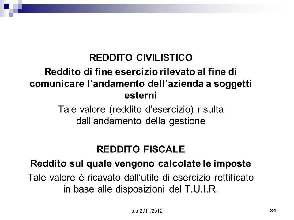 a.a 2011/201231 REDDITO CIVILISTICO Reddito di fine esercizio rilevato al fine di comunicare landamento dellazienda a soggetti esterni Tale valore (re