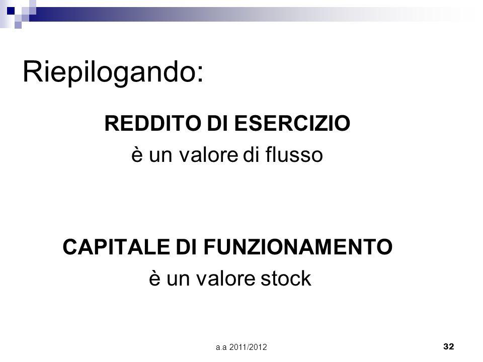 a.a 2011/201232 REDDITO DI ESERCIZIO è un valore di flusso CAPITALE DI FUNZIONAMENTO è un valore stock Riepilogando: