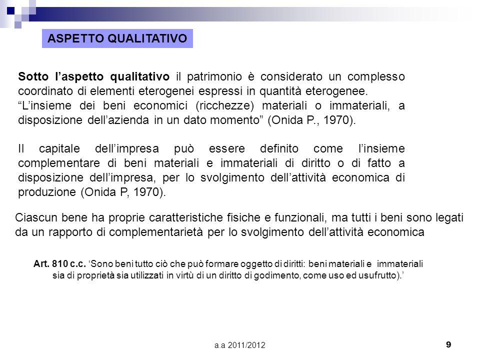 a.a 2011/201220 Il Patrimonio Netto e le sue parti ideali Il PN è la misura contabile dei capitali apportati in azienda a titolo di capitale di rischio.
