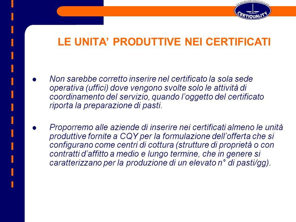 LE UNITA PRODUTTIVE NEI CERTIFICATI Non sarebbe corretto inserire nel certificato la sola sede operativa (uffici) dove vengono svolte solo le attività