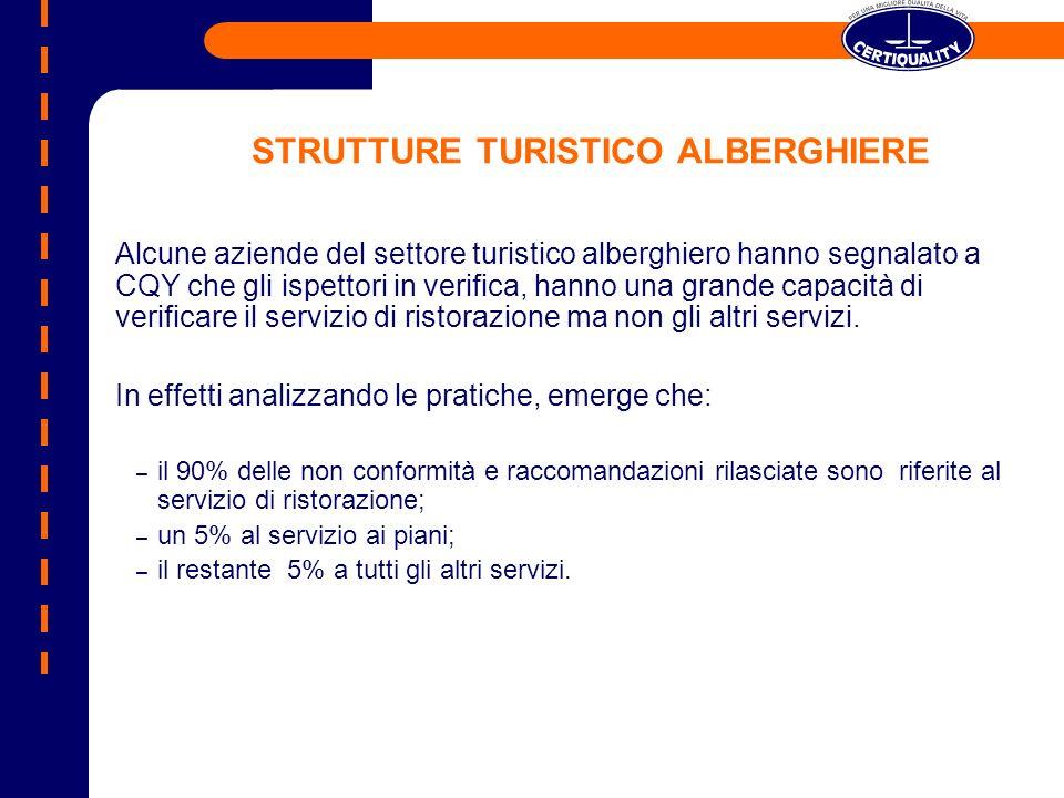 STRUTTURE TURISTICO ALBERGHIERE Alcune aziende del settore turistico alberghiero hanno segnalato a CQY che gli ispettori in verifica, hanno una grande