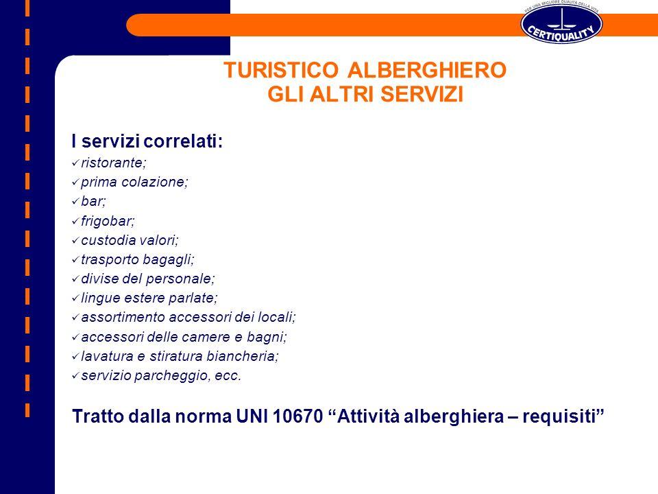 TURISTICO ALBERGHIERO GLI ALTRI SERVIZI I servizi correlati: ristorante; prima colazione; bar; frigobar; custodia valori; trasporto bagagli; divise de