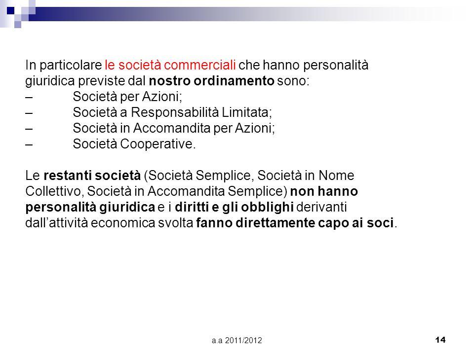 a.a 2011/201213 Persona giuridica Pubblica Privata Enti pubblici territoriali Enti pubblici economici Enti pubblici istituzionali Associazioni Fondazi