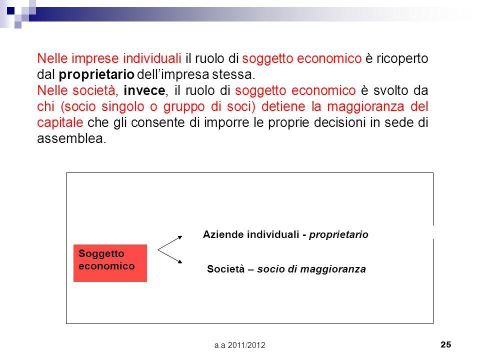 a.a 2011/201224 non tutti i membri del soggetto economico (composto da più persone) possano esercitare tali funzioni. Per quali motivi? condizioni per