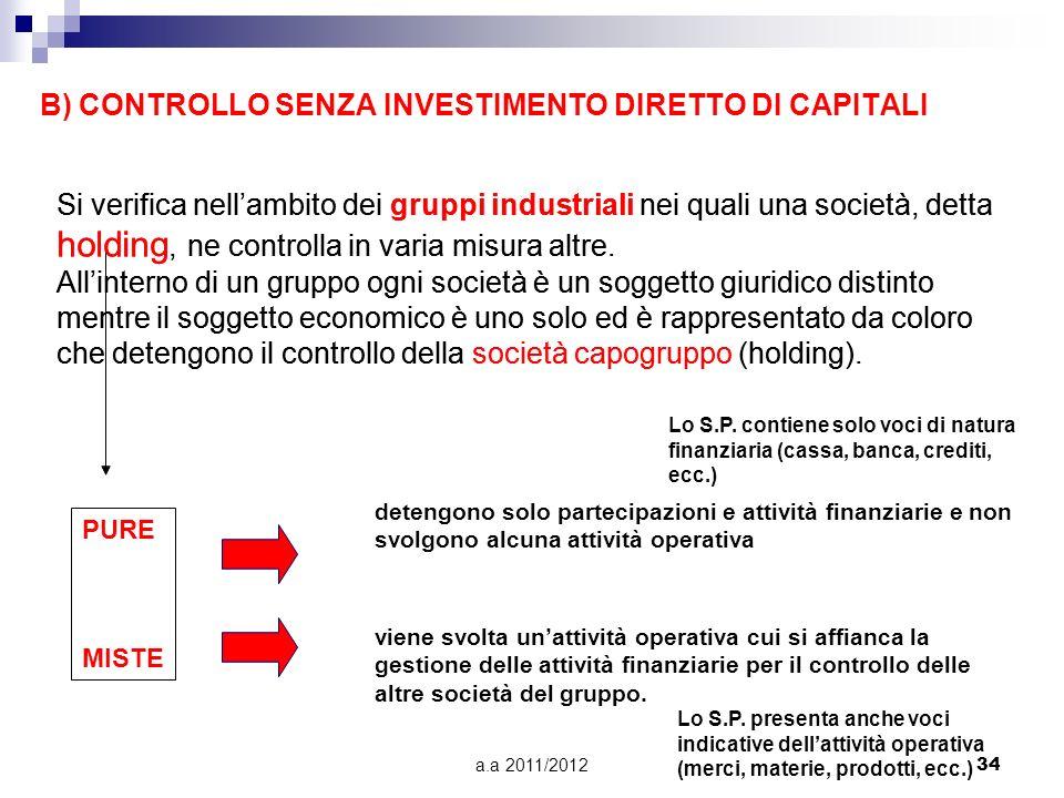 a.a 2011/201233 2) Integrazione della quota azionaria Un socio o un gruppo di soci possono acquisire il potere decisionale in assemblea integrando la