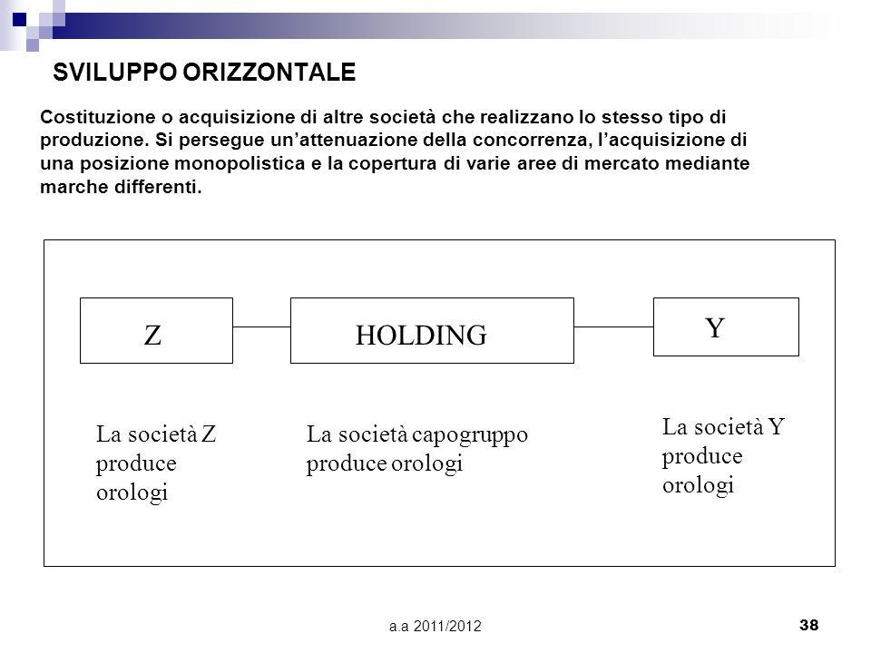 a.a 2011/201237 SVILUPPO VERTICALE Y HOLDING Z La società Y produce ghisa La società capogruppo produce acciaio La società Z produce laminati Sviluppo