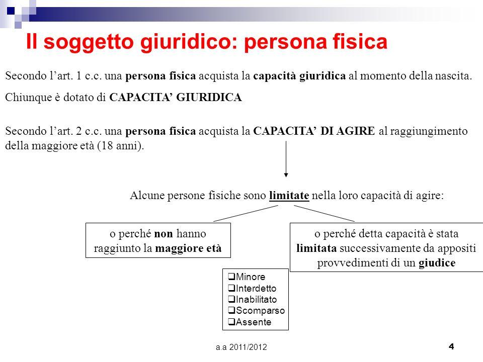 a.a 2011/20123 Il soggetto giuridico nellordinamento italiano : –una persona fisica; –una persona giuridica. Soggetto giuridico Persona fisica Persona