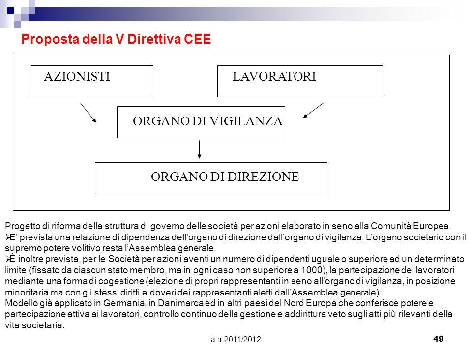 a.a 2011/201248 Struttura di governo tradizionale Alle dirette dipendenze del Direttore Generale stanno i Direttori dei diversi settori in cui è distr