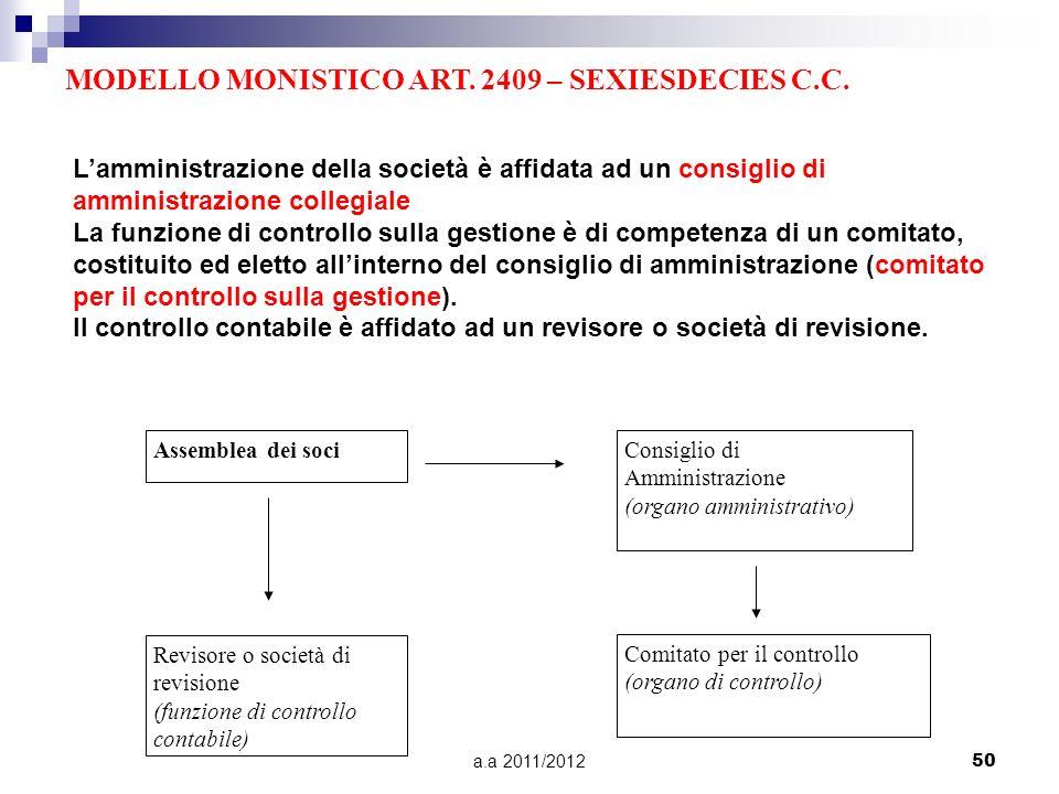 a.a 2011/201249 AZIONISTILAVORATORI ORGANO DI VIGILANZA ORGANO DI DIREZIONE Proposta della V Direttiva CEE Progetto di riforma della struttura di gove
