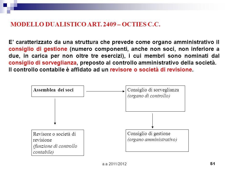 a.a 2011/201250 Assemblea dei soci Revisore o società di revisione (funzione di controllo contabile) Consiglio di Amministrazione (organo amministrati