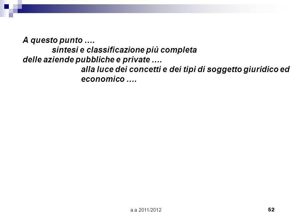 a.a 2011/201251 E caratterizzato da una struttura che prevede come organo amministrativo il consiglio di gestione (numero componenti, anche non soci,