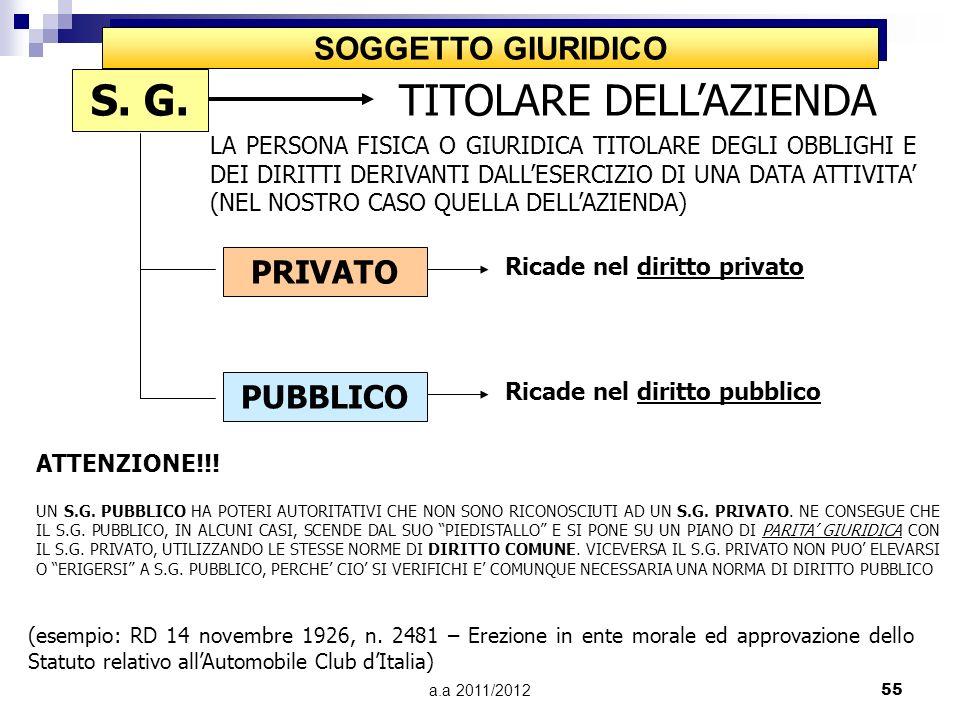 a.a 2011/201254 LE AZIENDE SECONDO LATTIVITA ECONOMICA PREVALENTE AZIENDE DI PRODUZIONE PER IL MERCATO AZIENDE DI EROGAZIONE c.d. IMPRESE IN SENSO STR