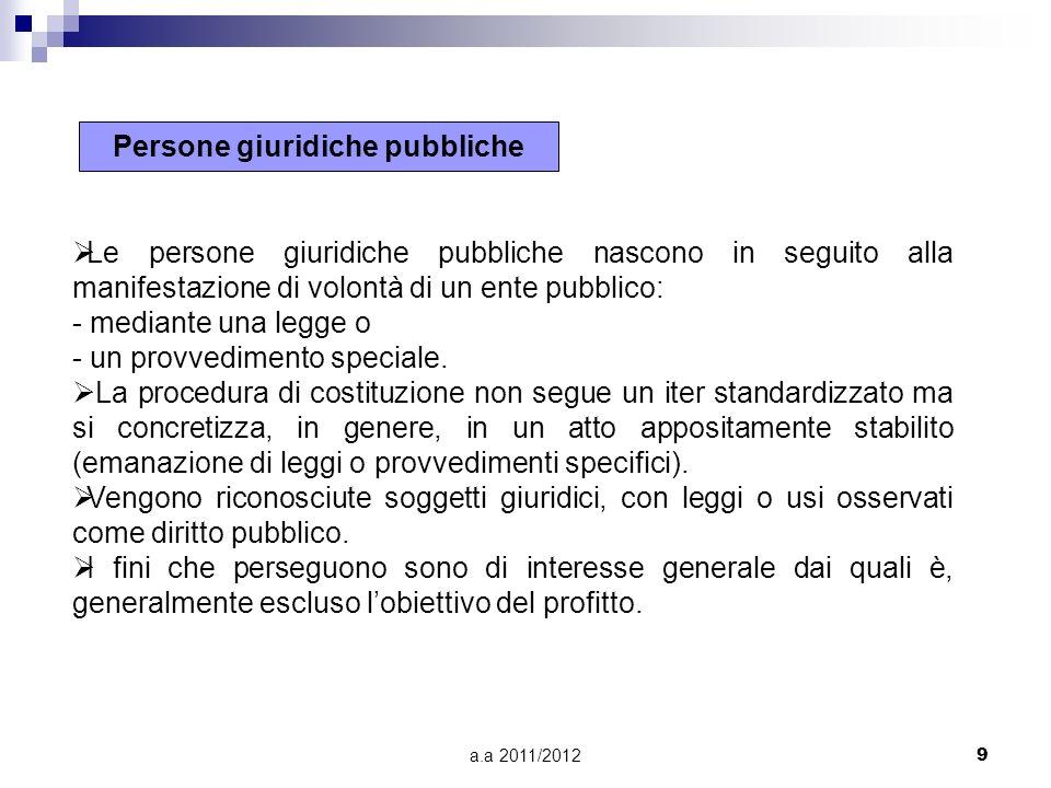 a.a 2011/20128 Il soggetto giuridico : persona giuridica LA CAPACITA GIURIDICA SI ACQUISTA IN BASE ALLA LEGGE E IN BASE AD UN PARTICOLARE ITER, DIVERS