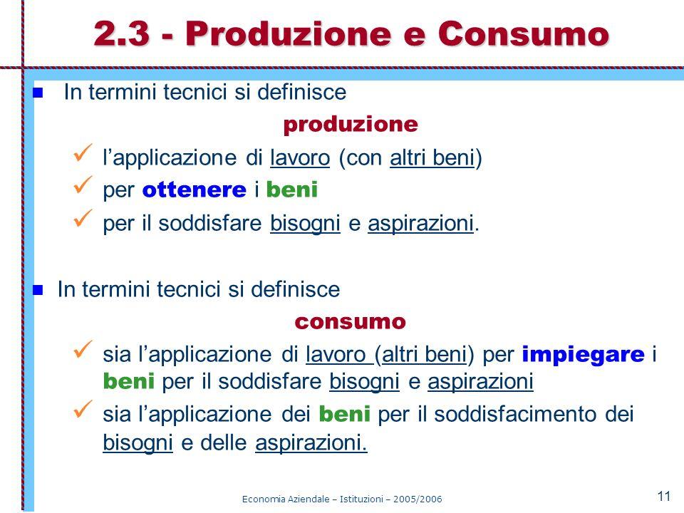Economia Aziendale – Istituzioni – 2005/2006 11 In termini tecnici si definisce produzione lapplicazione di lavoro (con altri beni) per ottenere i ben