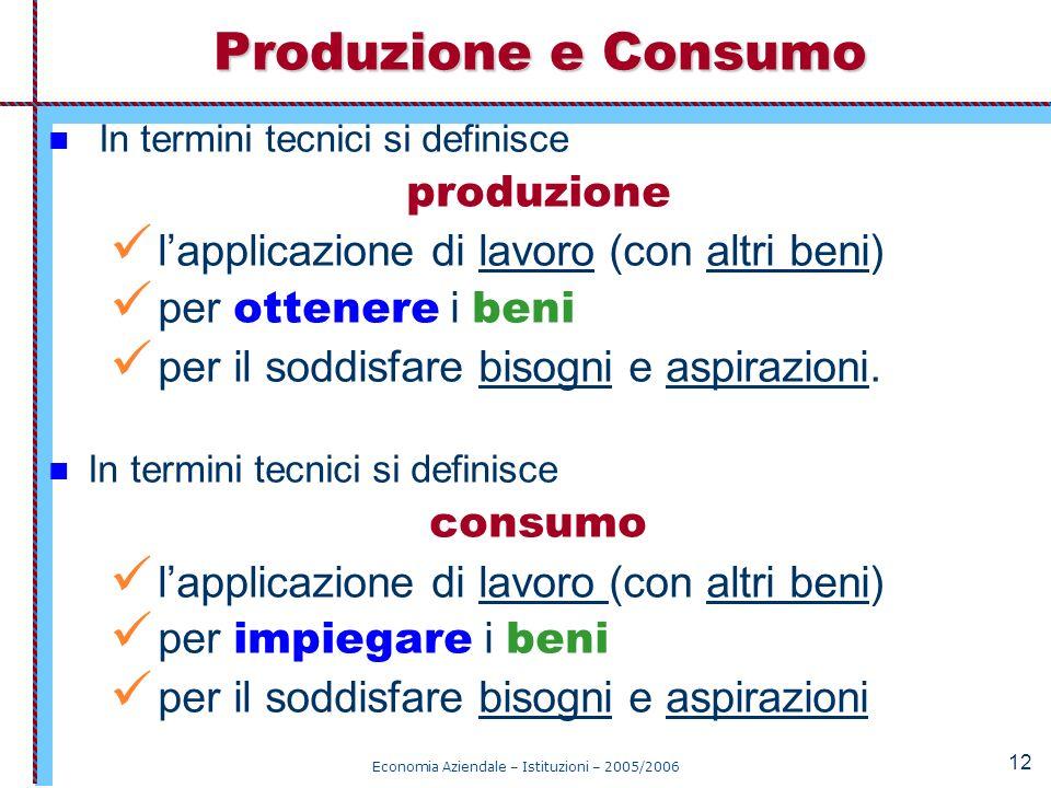 Economia Aziendale – Istituzioni – 2005/2006 12 In termini tecnici si definisce produzione lapplicazione di lavoro (con altri beni) per ottenere i ben