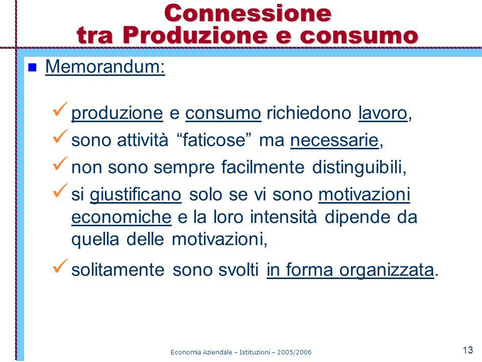 Economia Aziendale – Istituzioni – 2005/2006 13 Memorandum: produzione e consumo richiedono lavoro, sono attività faticose ma necessarie, non sono sem