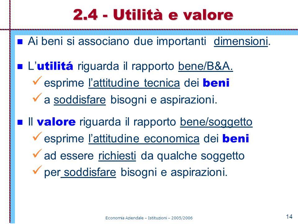 Economia Aziendale – Istituzioni – 2005/2006 14 Ai beni si associano due importanti dimensioni. L utilitá riguarda il rapporto bene/B&A. esprime latti