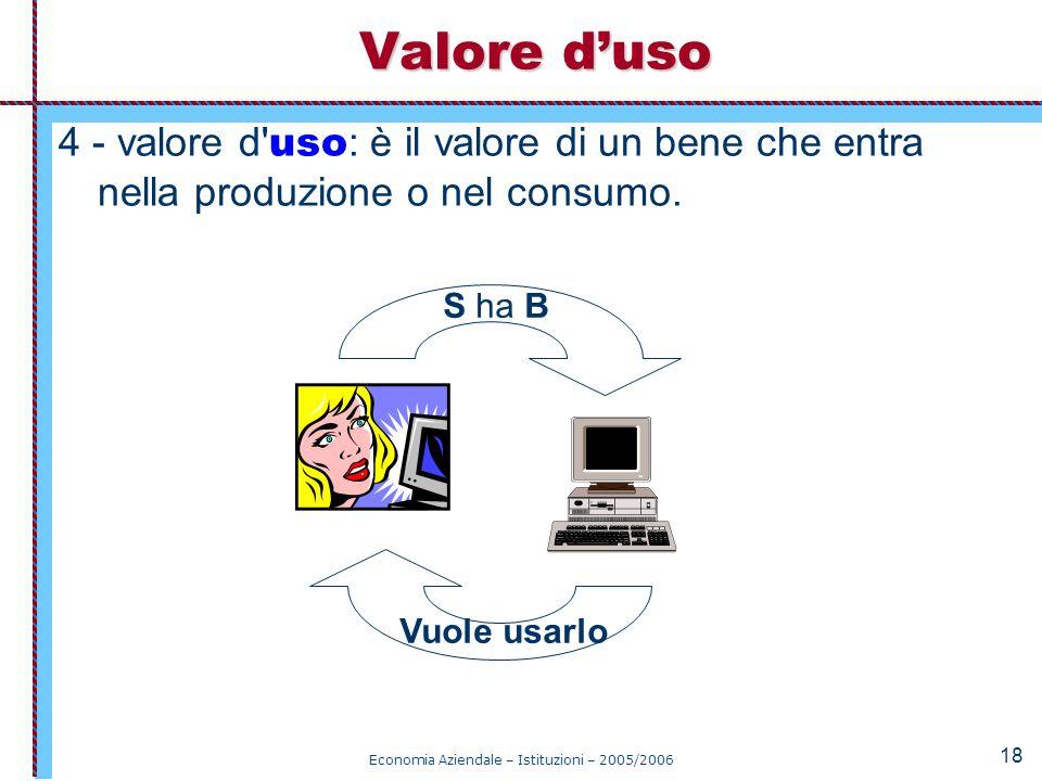 Economia Aziendale – Istituzioni – 2005/2006 18 4 - valore d' uso : è il valore di un bene che entra nella produzione o nel consumo. Valore duso S ha