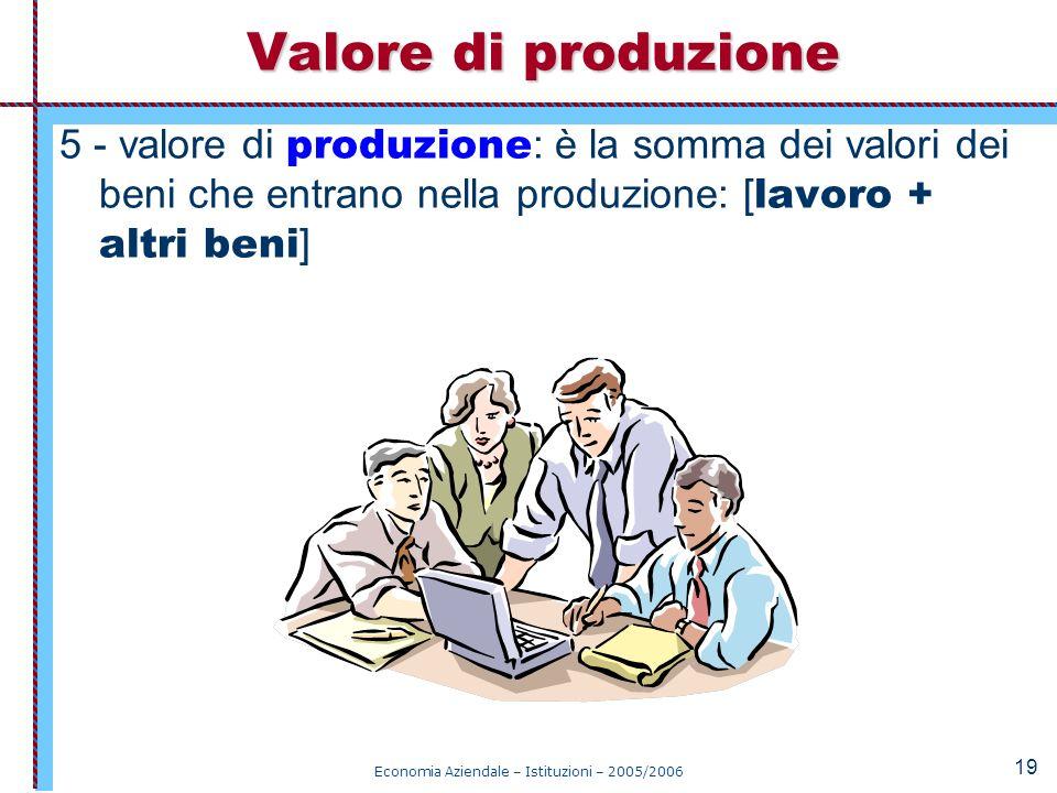 Economia Aziendale – Istituzioni – 2005/2006 19 5 - valore di produzione : è la somma dei valori dei beni che entrano nella produzione: [ lavoro + alt