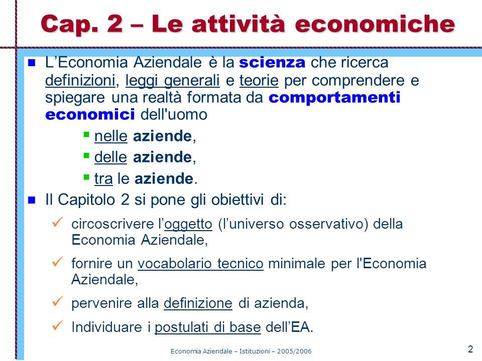 Economia Aziendale – Istituzioni – 2005/2006 3 Il comportamento economico dell uomo si osserva come: prestazione di lavoro organizzato per produrre e per consumare i beni necessari per soddisfare i bisogni appagare le aspirazioni dell esistenza.