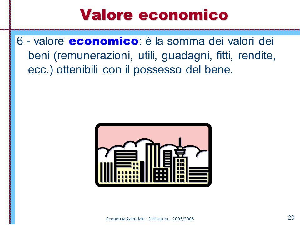 Economia Aziendale – Istituzioni – 2005/2006 20 6 - valore economico : è la somma dei valori dei beni (remunerazioni, utili, guadagni, fitti, rendite,