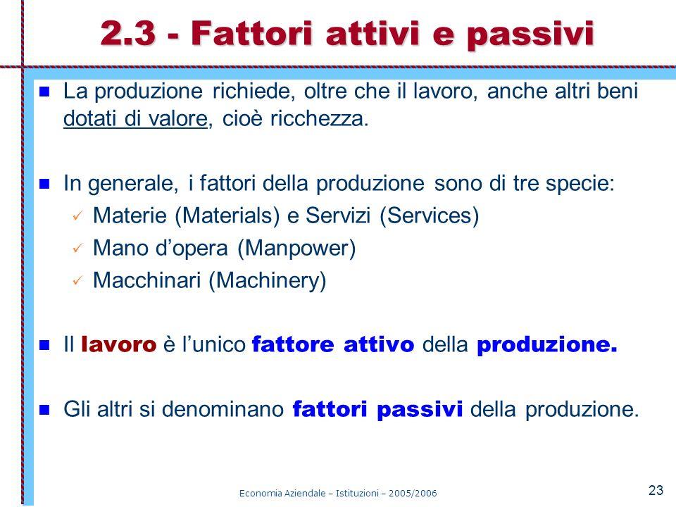 Economia Aziendale – Istituzioni – 2005/2006 23 La produzione richiede, oltre che il lavoro, anche altri beni dotati di valore, cioè ricchezza. In gen