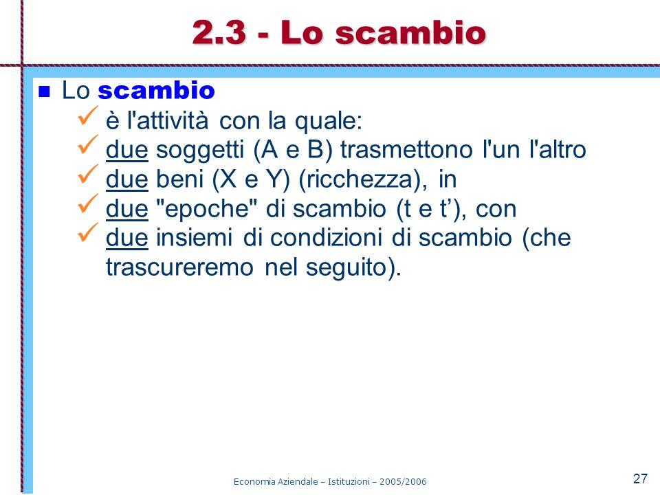 Economia Aziendale – Istituzioni – 2005/2006 27 Lo scambio è l'attività con la quale: due soggetti (A e B) trasmettono l'un l'altro due beni (X e Y) (