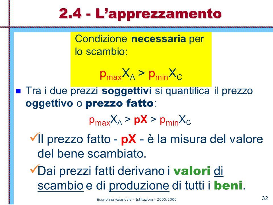 Economia Aziendale – Istituzioni – 2005/2006 32 Tra i due prezzi soggettivi si quantifica il prezzo oggettivo o prezzo fatto : p max X A > pX > p min