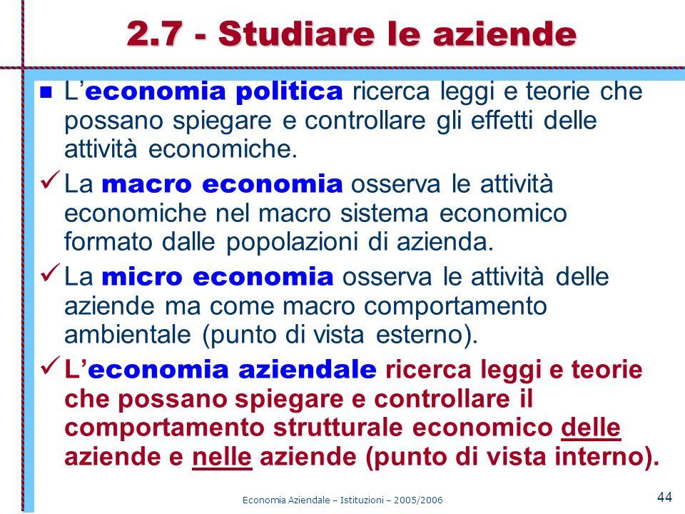 Economia Aziendale – Istituzioni – 2005/2006 44 L economia politica ricerca leggi e teorie che possano spiegare e controllare gli effetti delle attivi