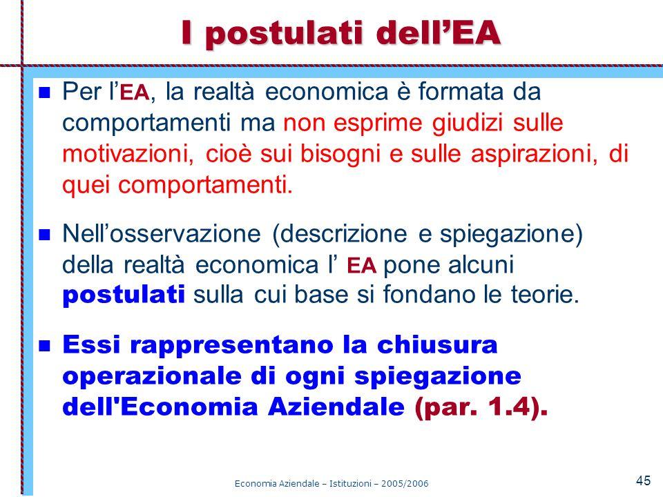 Economia Aziendale – Istituzioni – 2005/2006 45 Per l EA, la realtà economica è formata da comportamenti ma non esprime giudizi sulle motivazioni, cio
