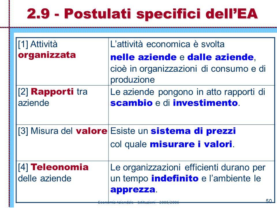 Economia Aziendale – Istituzioni – 2005/2006 50 2.9 - Postulati specifici dellEA [1] Attività organizzata Lattività economica è svolta nelle aziende e